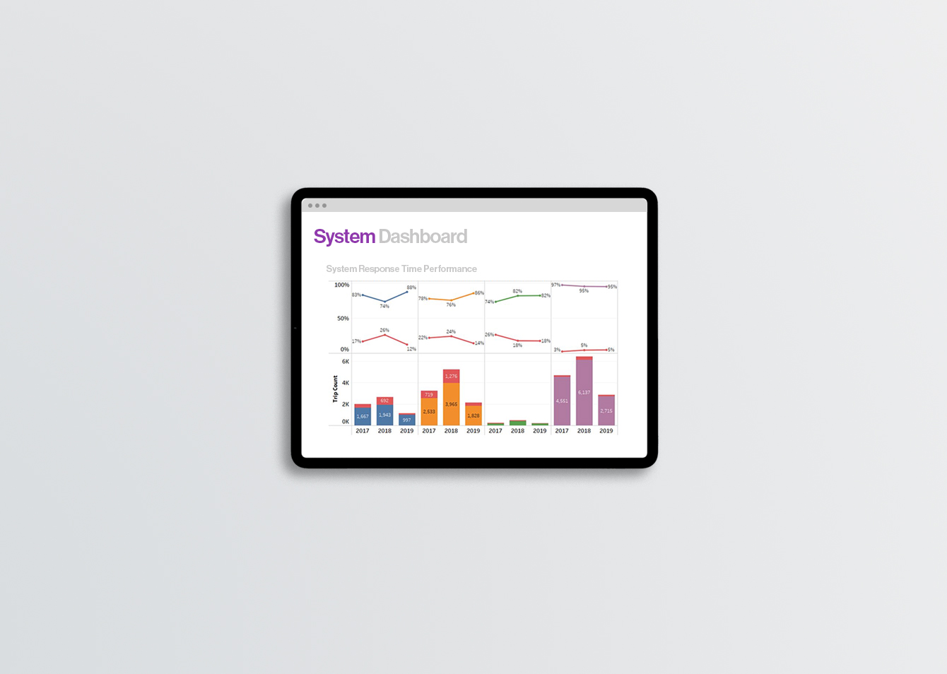 Client Data Portal - Powered by Tableau ™